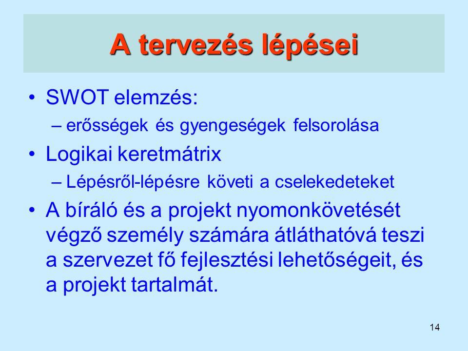14 A tervezés lépései SWOT elemzés: –erősségek és gyengeségek felsorolása Logikai keretmátrix –Lépésről-lépésre követi a cselekedeteket A bíráló és a