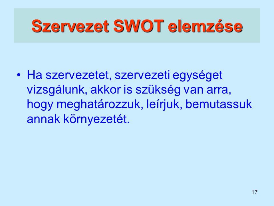 17 Szervezet SWOT elemzése Ha szervezetet, szervezeti egységet vizsgálunk, akkor is szükség van arra, hogy meghatározzuk, leírjuk, bemutassuk annak kö