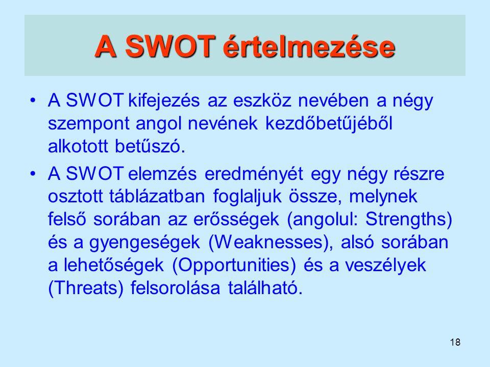 18 A SWOT értelmezése A SWOT kifejezés az eszköz nevében a négy szempont angol nevének kezdőbetűjéből alkotott betűszó. A SWOT elemzés eredményét egy