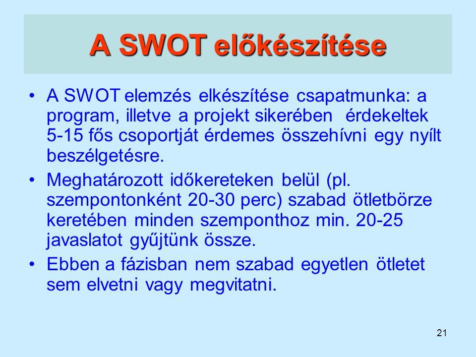 21 A SWOT előkészítése A SWOT elemzés elkészítése csapatmunka: a program, illetve a projekt sikerében érdekeltek 5-15 fős csoportját érdemes összehívn