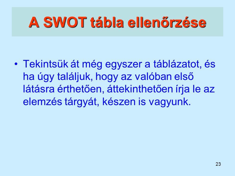 23 A SWOT tábla ellenőrzése Tekintsük át még egyszer a táblázatot, és ha úgy találjuk, hogy az valóban első látásra érthetően, áttekinthetően írja le