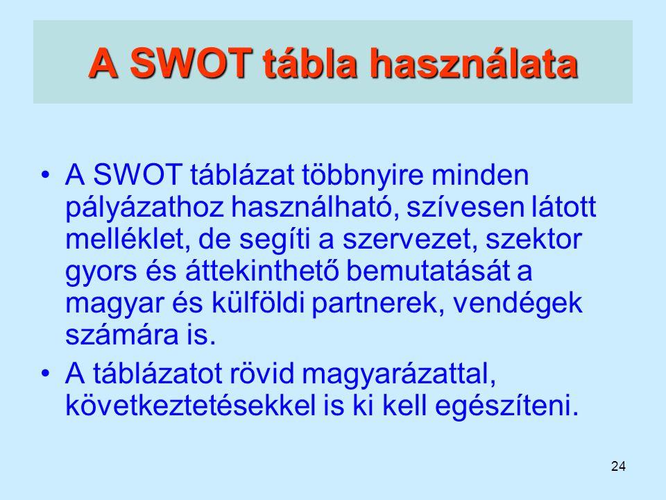 24 A SWOT tábla használata A SWOT táblázat többnyire minden pályázathoz használható, szívesen látott melléklet, de segíti a szervezet, szektor gyors é