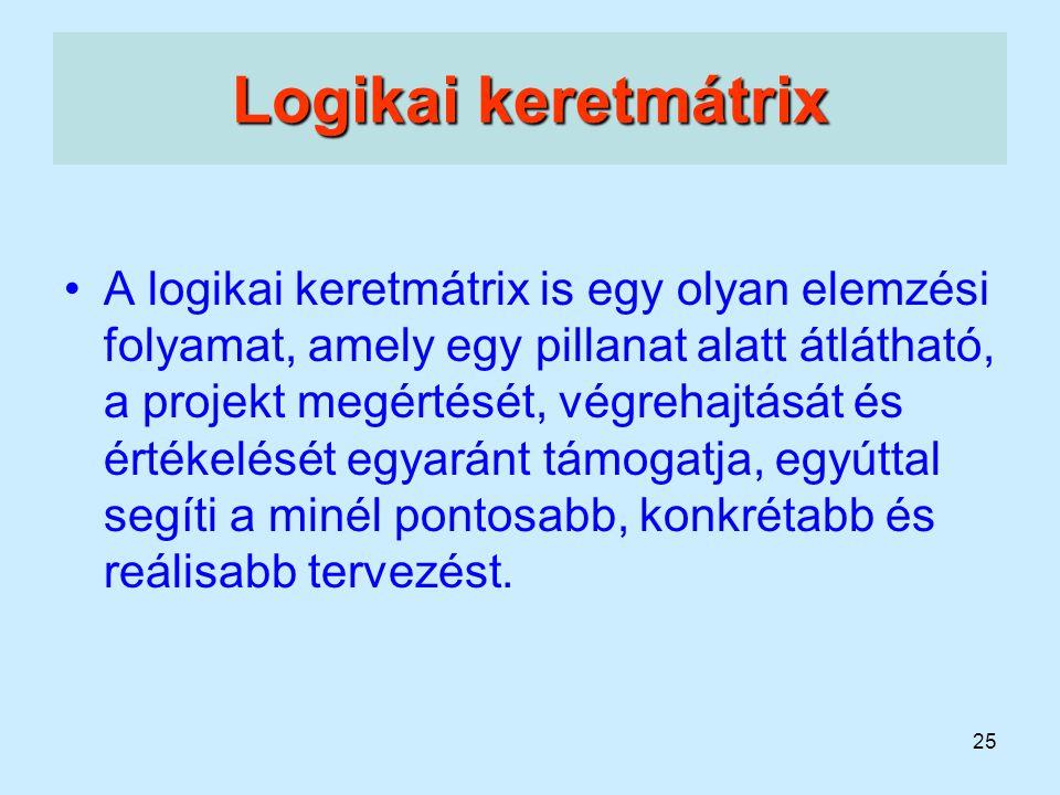 25 Logikai keretmátrix A logikai keretmátrix is egy olyan elemzési folyamat, amely egy pillanat alatt átlátható, a projekt megértését, végrehajtását é