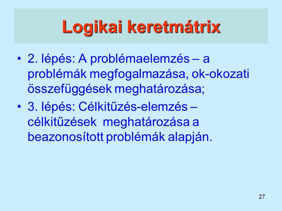 27 Logikai keretmátrix 2. lépés: A problémaelemzés – a problémák megfogalmazása, ok-okozati összefüggések meghatározása; 3. lépés: Célkitűzés-elemzés