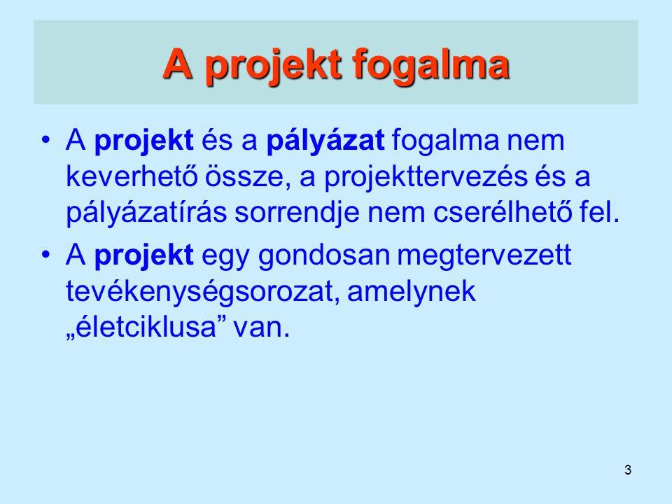 3 A projekt fogalma A projekt és a pályázat fogalma nem keverhető össze, a projekttervezés és a pályázatírás sorrendje nem cserélhető fel. A projekt e
