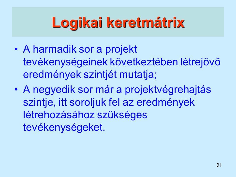 31 Logikai keretmátrix A harmadik sor a projekt tevékenységeinek következtében létrejövő eredmények szintjét mutatja; A negyedik sor már a projektvégr