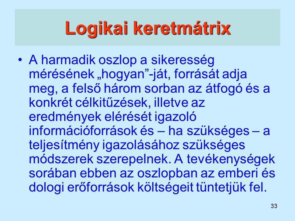 """33 Logikai keretmátrix A harmadik oszlop a sikeresség mérésének """"hogyan""""-ját, forrását adja meg, a felső három sorban az átfogó és a konkrét célkitűzé"""
