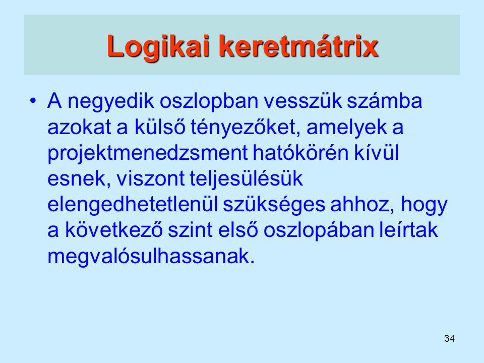 34 Logikai keretmátrix A negyedik oszlopban vesszük számba azokat a külső tényezőket, amelyek a projektmenedzsment hatókörén kívül esnek, viszont telj