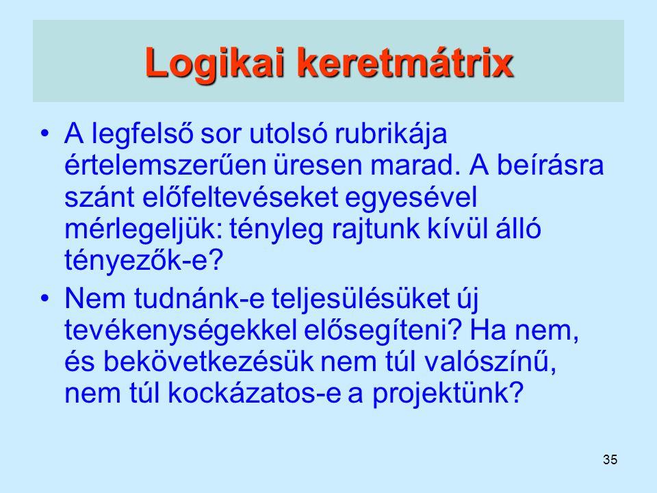 35 Logikai keretmátrix A legfelső sor utolsó rubrikája értelemszerűen üresen marad. A beírásra szánt előfeltevéseket egyesével mérlegeljük: tényleg ra