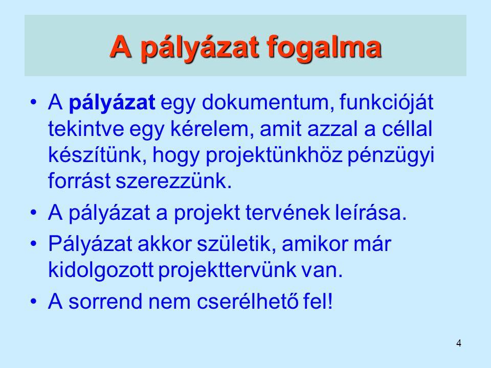 25 Logikai keretmátrix A logikai keretmátrix is egy olyan elemzési folyamat, amely egy pillanat alatt átlátható, a projekt megértését, végrehajtását és értékelését egyaránt támogatja, egyúttal segíti a minél pontosabb, konkrétabb és reálisabb tervezést.