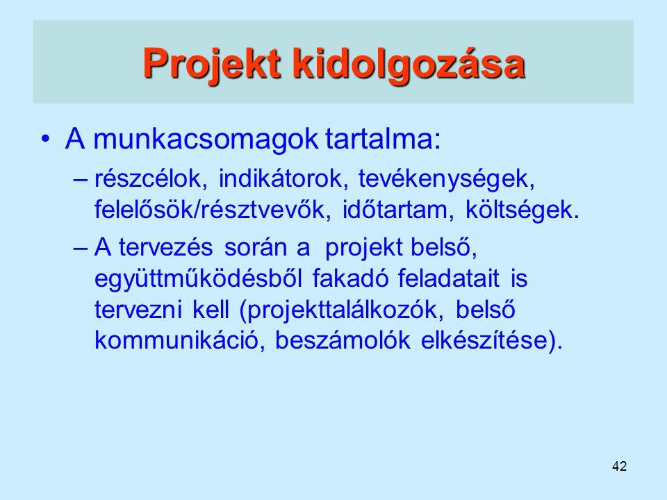42 Projekt kidolgozása A munkacsomagok tartalma: –részcélok, indikátorok, tevékenységek, felelősök/résztvevők, időtartam, költségek. –A tervezés során
