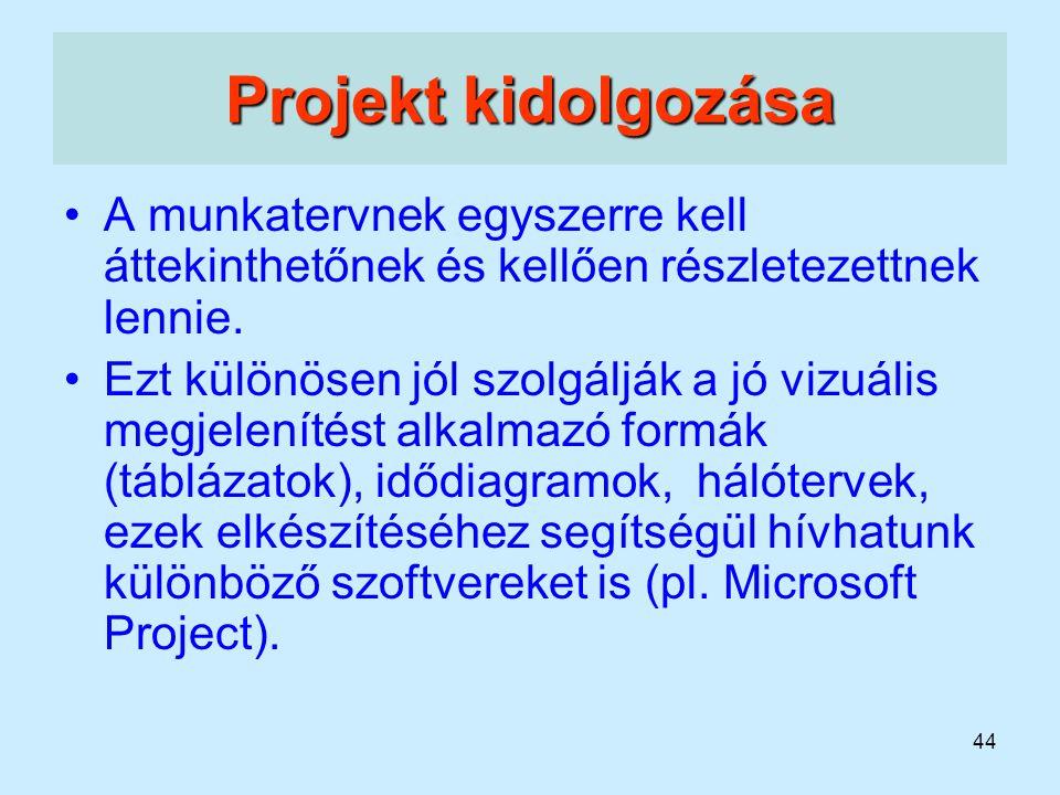 44 Projekt kidolgozása A munkatervnek egyszerre kell áttekinthetőnek és kellően részletezettnek lennie. Ezt különösen jól szolgálják a jó vizuális meg