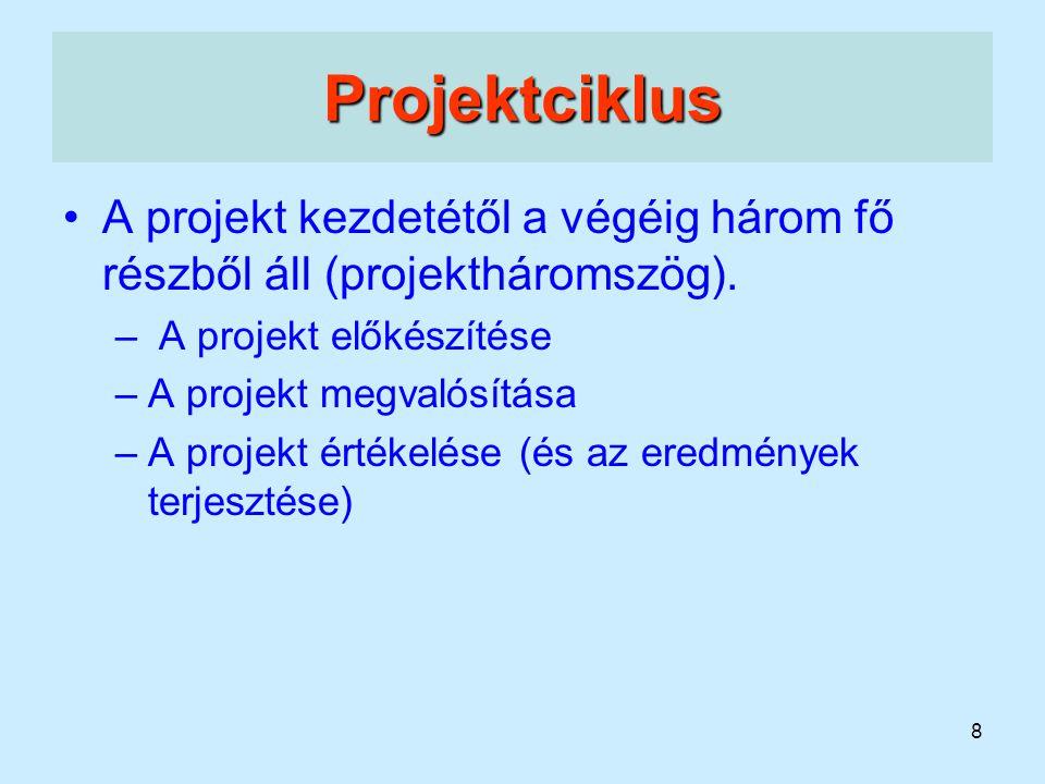 8 Projektciklus A projekt kezdetétől a végéig három fő részből áll (projektháromszög). – A projekt előkészítése –A projekt megvalósítása –A projekt ér