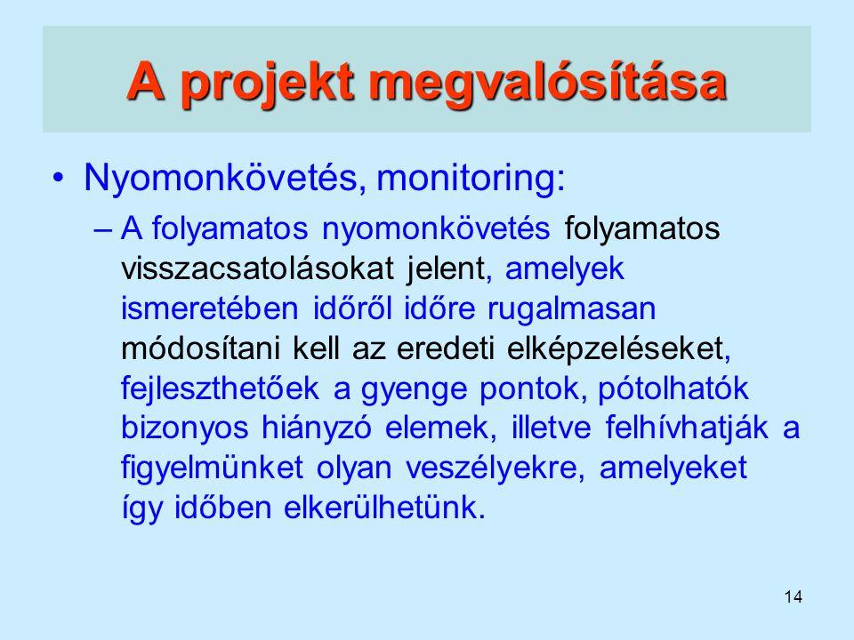 14 A projekt megvalósítása Nyomonkövetés, monitoring: –A folyamatos nyomonkövetés folyamatos visszacsatolásokat jelent, amelyek ismeretében időről idő