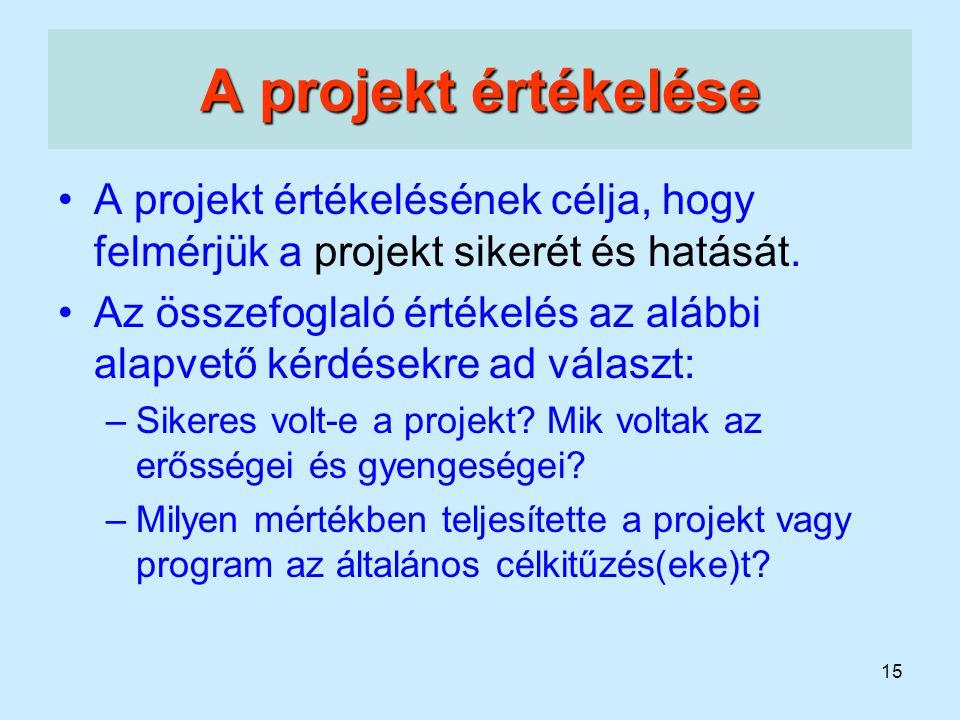 15 A projekt értékelése A projekt értékelésének célja, hogy felmérjük a projekt sikerét és hatását. Az összefoglaló értékelés az alábbi alapvető kérdé