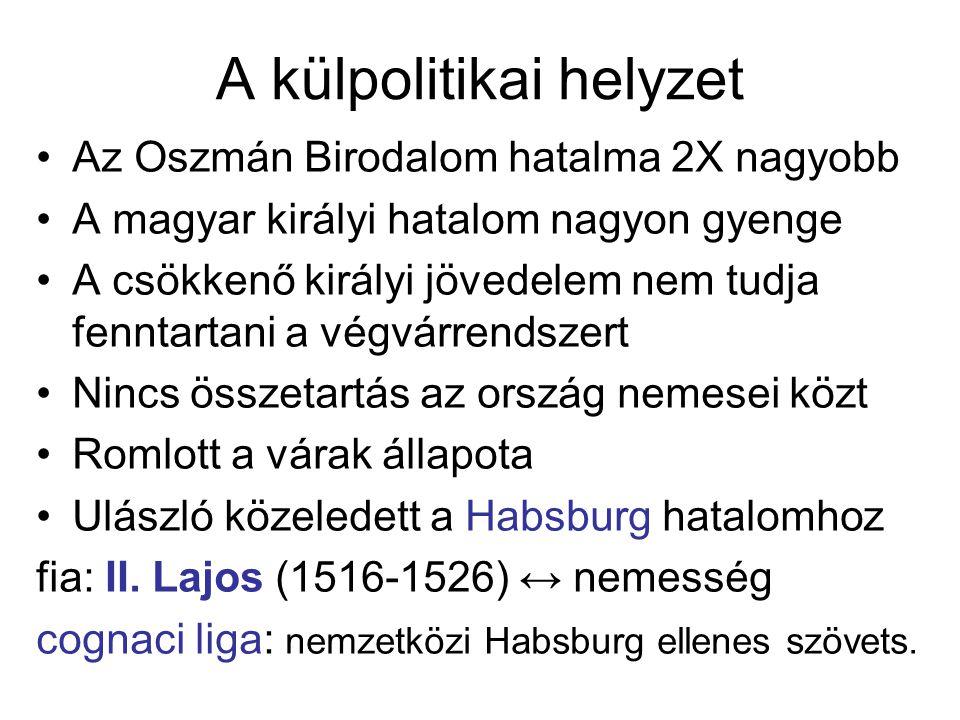 A külpolitikai helyzet Az Oszmán Birodalom hatalma 2X nagyobb A magyar királyi hatalom nagyon gyenge A csökkenő királyi jövedelem nem tudja fenntartan