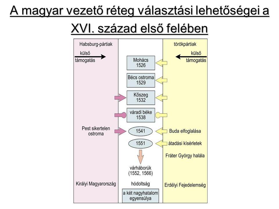 A magyar vezető réteg választási lehetőségei a XVI. század első felében