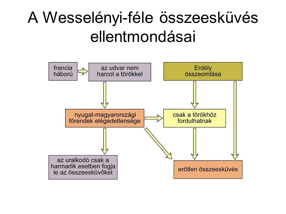 A Wesselényi-féle összeesküvés ellentmondásai