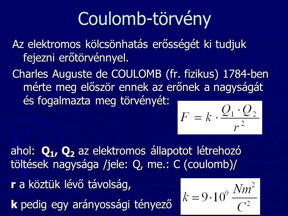 Coulomb-törvény Az elektromos kölcsönhatás erősségét ki tudjuk fejezni erőtörvénnyel. Charles Auguste de COULOMB (fr. fizikus) 1784-ben mérte meg elős