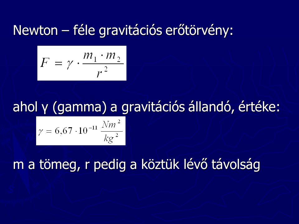 Newton – féle gravitációs erőtörvény: ahol γ (gamma) a gravitációs állandó, értéke: m a tömeg, r pedig a köztük lévő távolság
