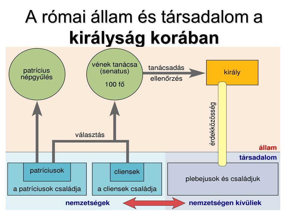 A római állam és társadalom a királyság korában