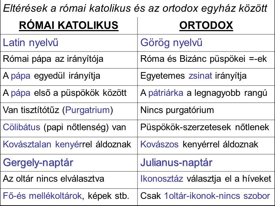 Eltérések a római katolikus és az ortodox egyház között RÓMAI KATOLIKUSORTODOX Latin nyelvűGörög nyelvű Római pápa az irányítójaRóma és Bizánc püspöke