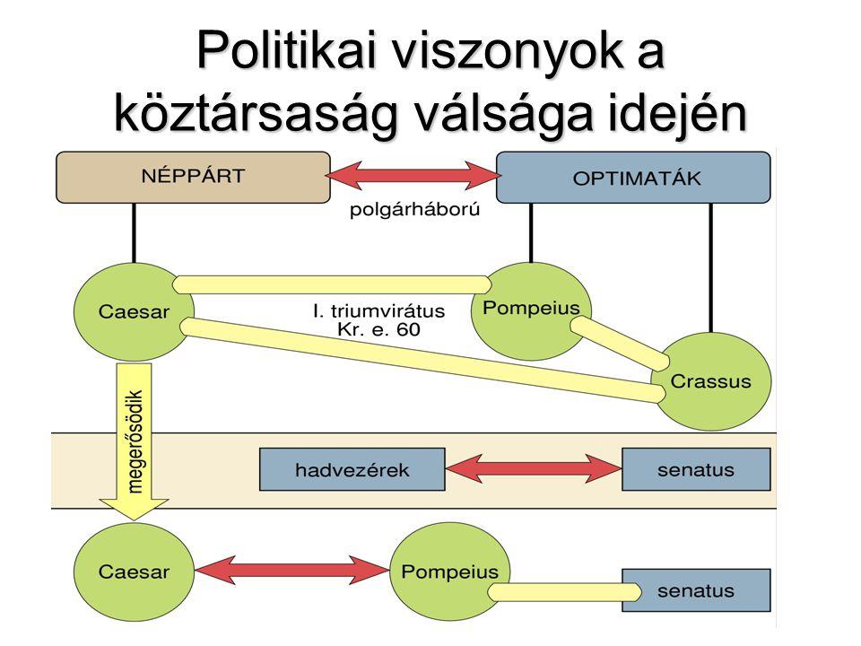 Politikai viszonyok a köztársaság válsága idején