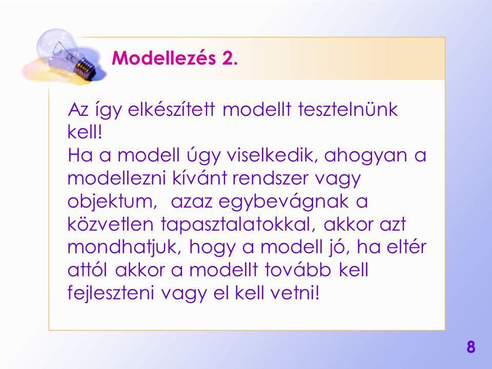 9 Modellfajták Ha valaki alaposan el akar mélyülni a témában, ajánlom a már említett : Szücs Ervin: A modellezés elmélete és gyakorlata interneten is hozzáférhető művét.