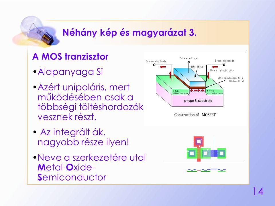 14 Néhány kép és magyarázat 3. A MOS tranzisztor Alapanyaga Si Azért unipoláris, mert működésében csak a többségi töltéshordozók vesznek részt. Az int