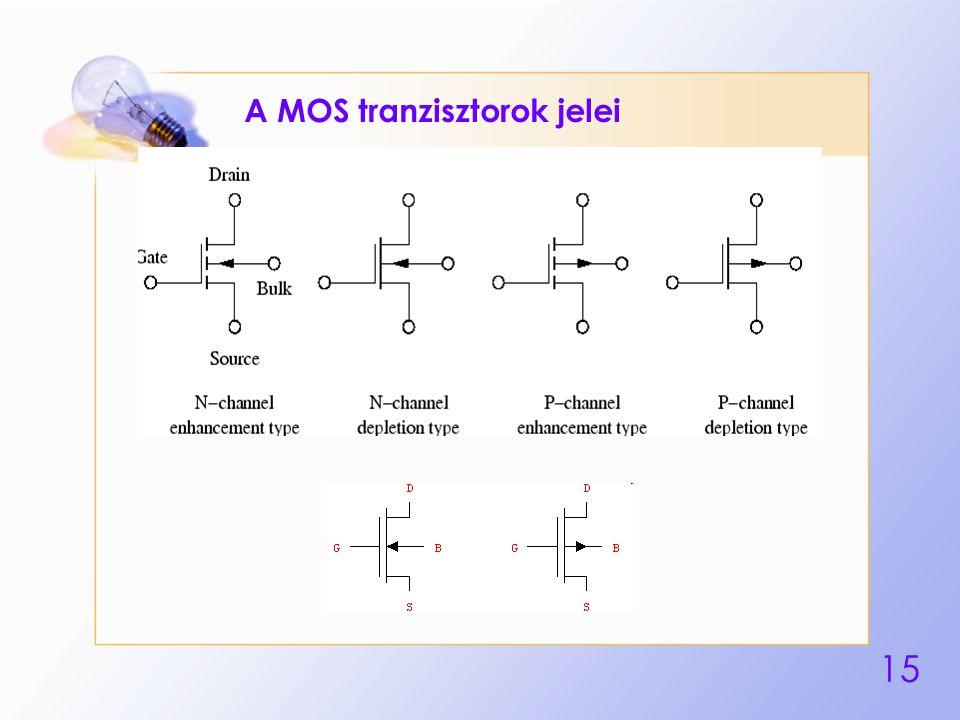 15 A MOS tranzisztorok jelei