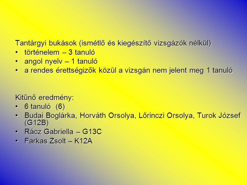 Magyar nyelv és irodalom középszint, ágazati összevetés - 2010 GIMNÁZIUMSZAKKÖZÉPISKOLA