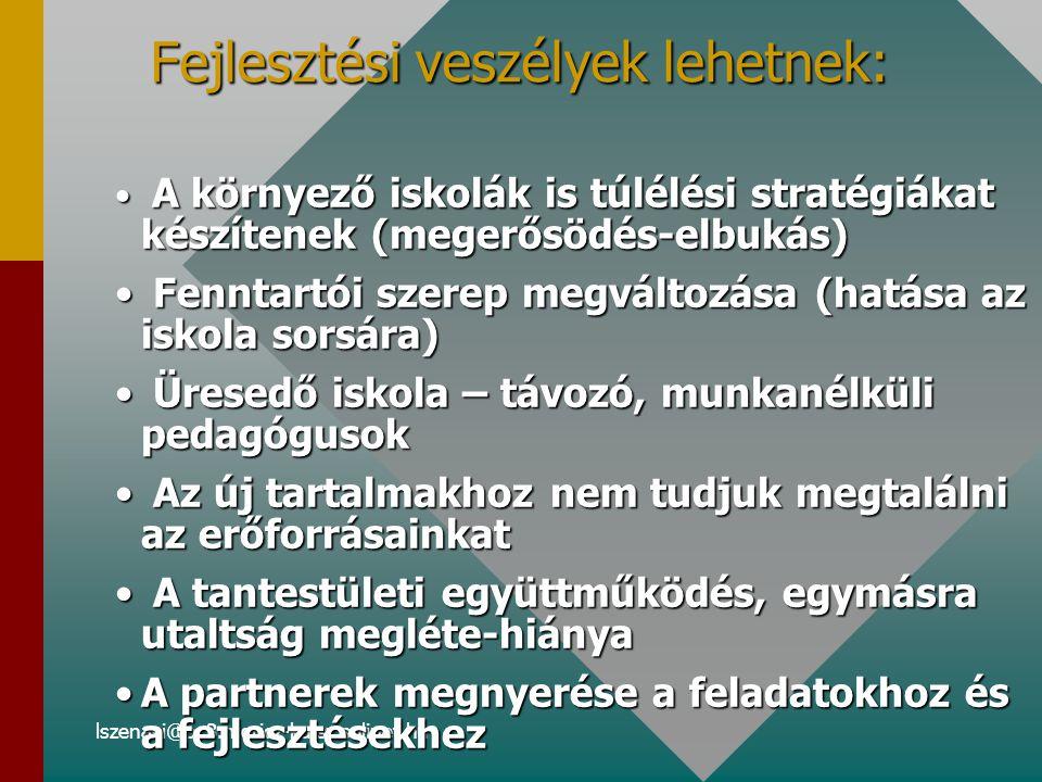 lszenasi@pc3.moricz-kujsz.sulinet.hu Fejlesztési veszélyek lehetnek: A környező iskolák is túlélési stratégiákat készítenek (megerősödés-elbukás) A környező iskolák is túlélési stratégiákat készítenek (megerősödés-elbukás) Fenntartói szerep megváltozása (hatása az iskola sorsára) Fenntartói szerep megváltozása (hatása az iskola sorsára) Üresedő iskola – távozó, munkanélküli pedagógusok Üresedő iskola – távozó, munkanélküli pedagógusok Az új tartalmakhoz nem tudjuk megtalálni az erőforrásainkat Az új tartalmakhoz nem tudjuk megtalálni az erőforrásainkat A tantestületi együttműködés, egymásra utaltság megléte-hiánya A tantestületi együttműködés, egymásra utaltság megléte-hiánya A partnerek megnyerése a feladatokhoz és a fejlesztésekhezA partnerek megnyerése a feladatokhoz és a fejlesztésekhez