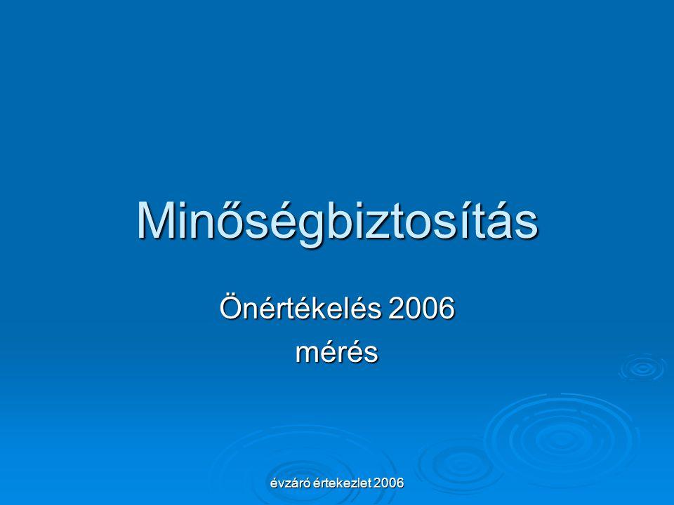 évzáró értekezlet 2006 Minőségbiztosítás Önértékelés 2006 mérés