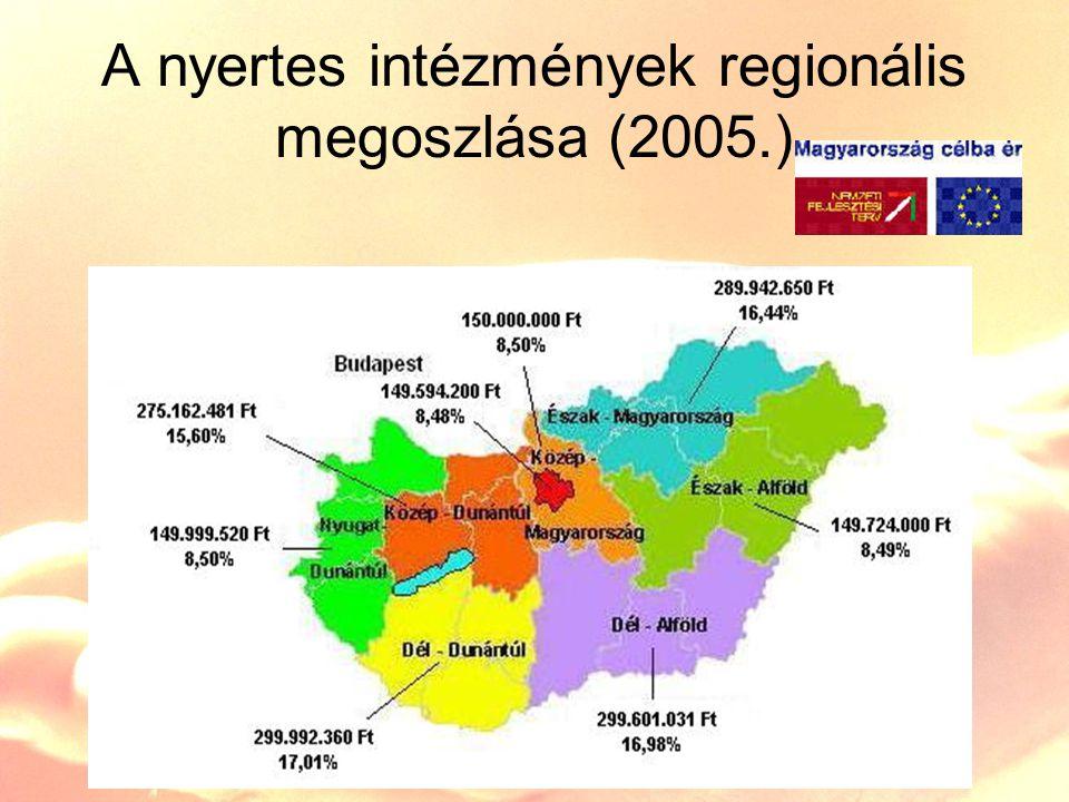 A nyertes intézmények regionális megoszlása (2005.)