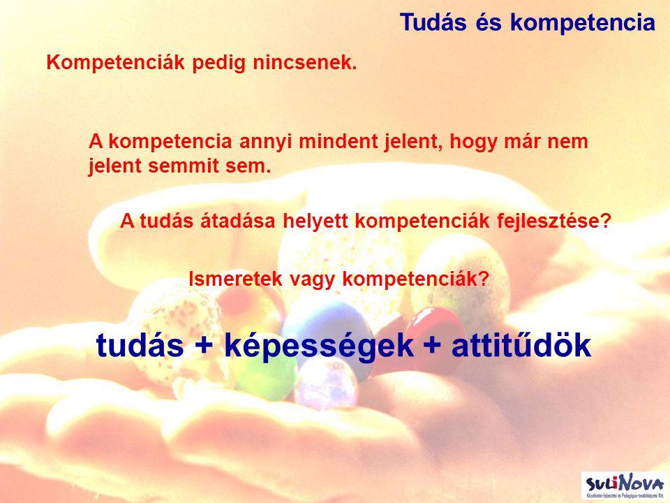 Tudás és kompetencia tudás + képességek + attitűdök Kompetenciák pedig nincsenek.