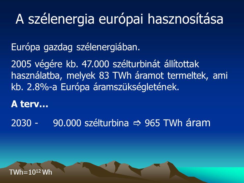 A szélenergia európai hasznosítása Európa gazdag szélenergiában. 2005 végére kb. 47.000 szélturbinát állítottak használatba, melyek 83 TWh áramot term