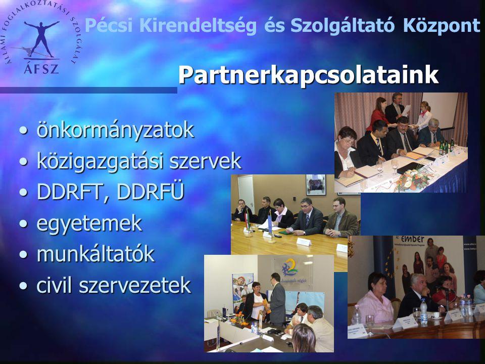 Partnerkapcsolataink önkormányzatokönkormányzatok közigazgatási szervekközigazgatási szervek DDRFT, DDRFÜDDRFT, DDRFÜ egyetemekegyetemek munkáltatókmu