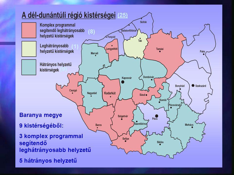 Baranya megye 9 kistérségéből: 3 komplex programmal segítendő leghátrányosabb helyzetű 5 hátrányos helyzetű (25) (8) (1) (9)