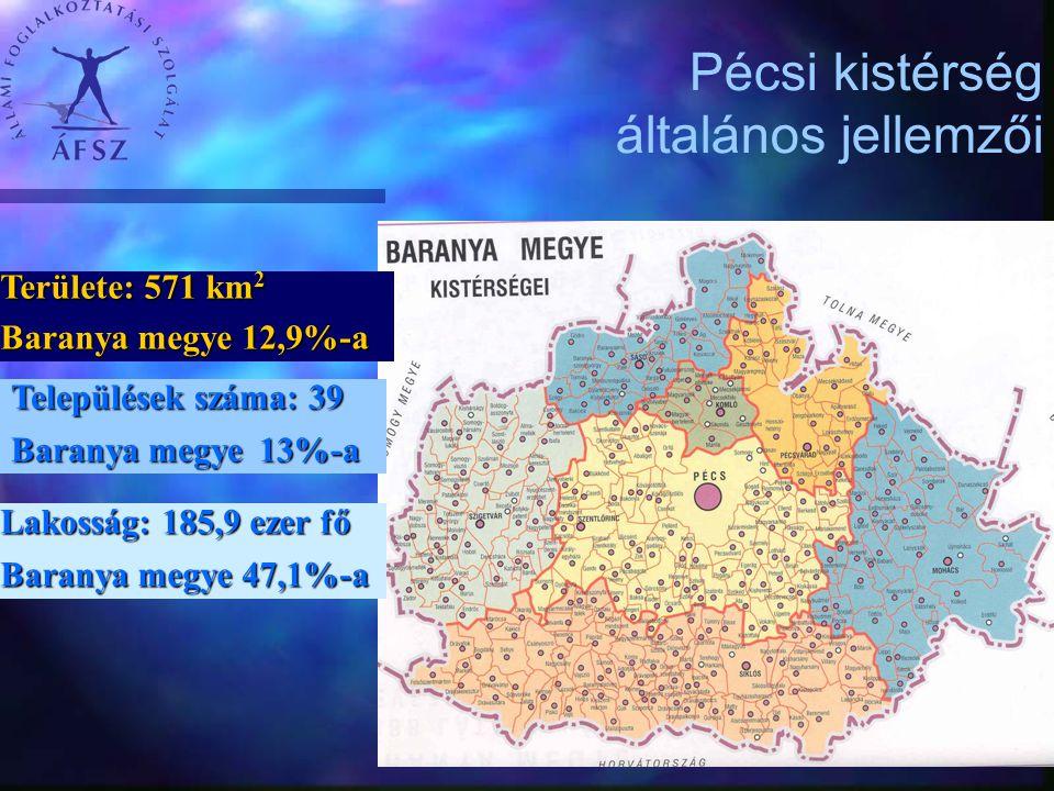 Pécsi kistérség általános jellemzői Lakosság: 185,9 ezer fő Baranya megye 47,1%-a Területe: 571 km 2 Baranya megye 12,9%-a Települések száma: 39 Baran