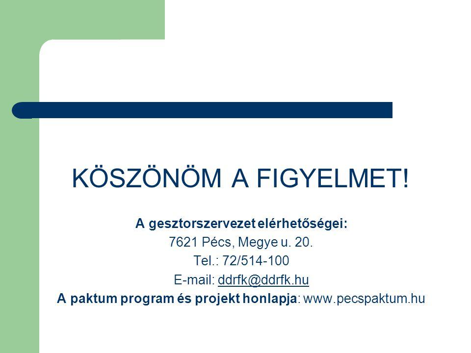 KÖSZÖNÖM A FIGYELMET! A gesztorszervezet elérhetőségei: 7621 Pécs, Megye u. 20. Tel.: 72/514-100 E-mail: ddrfk@ddrfk.huddrfk@ddrfk.hu A paktum program