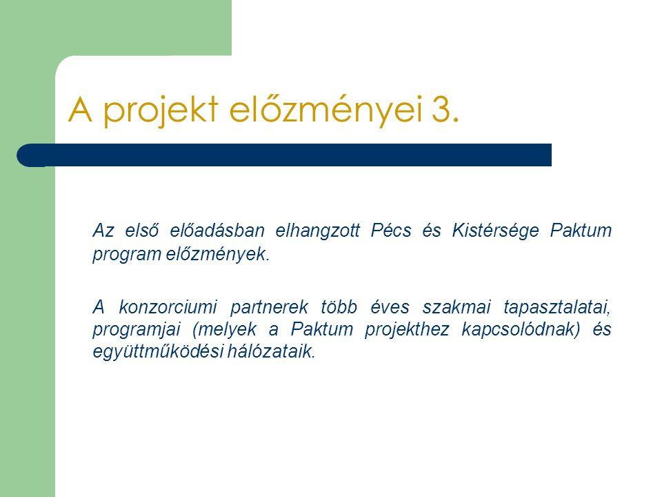 A projekt előzményei 3. Az első előadásban elhangzott Pécs és Kistérsége Paktum program előzmények. A konzorciumi partnerek több éves szakmai tapaszta