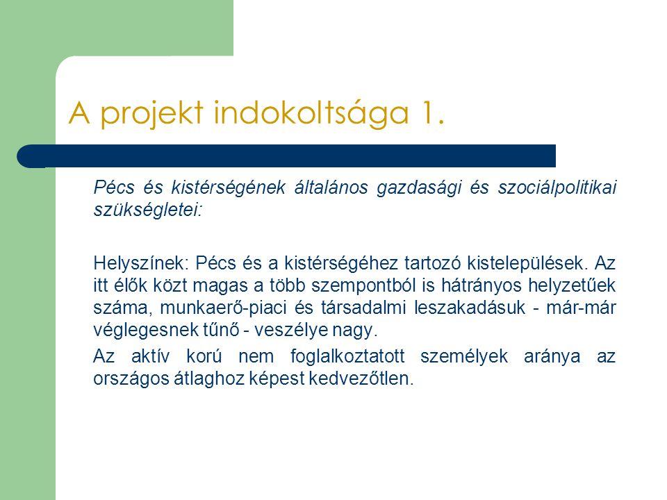 A projekt indokoltsága 1. Pécs és kistérségének általános gazdasági és szociálpolitikai szükségletei: Helyszínek: Pécs és a kistérségéhez tartozó kist
