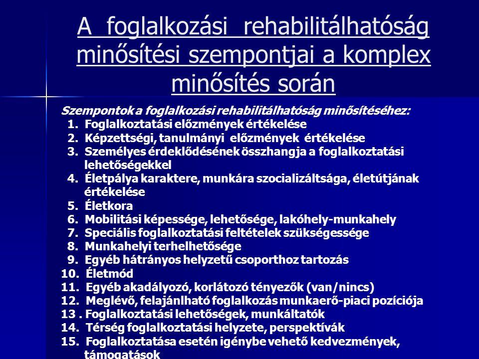 A foglalkozási rehabilitálhatóság minősítési szempontjai a komplex minősítés során Szempontok a foglalkozási rehabilitálhatóság minősítéséhez: 1. Fogl