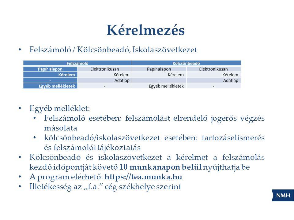 Kérelmezés Felszámoló / Kölcsönbeadó, Iskolaszövetkezet Egyéb melléklet: Felszámoló esetében: felszámolást elrendelő jogerős végzés másolata kölcsönbe