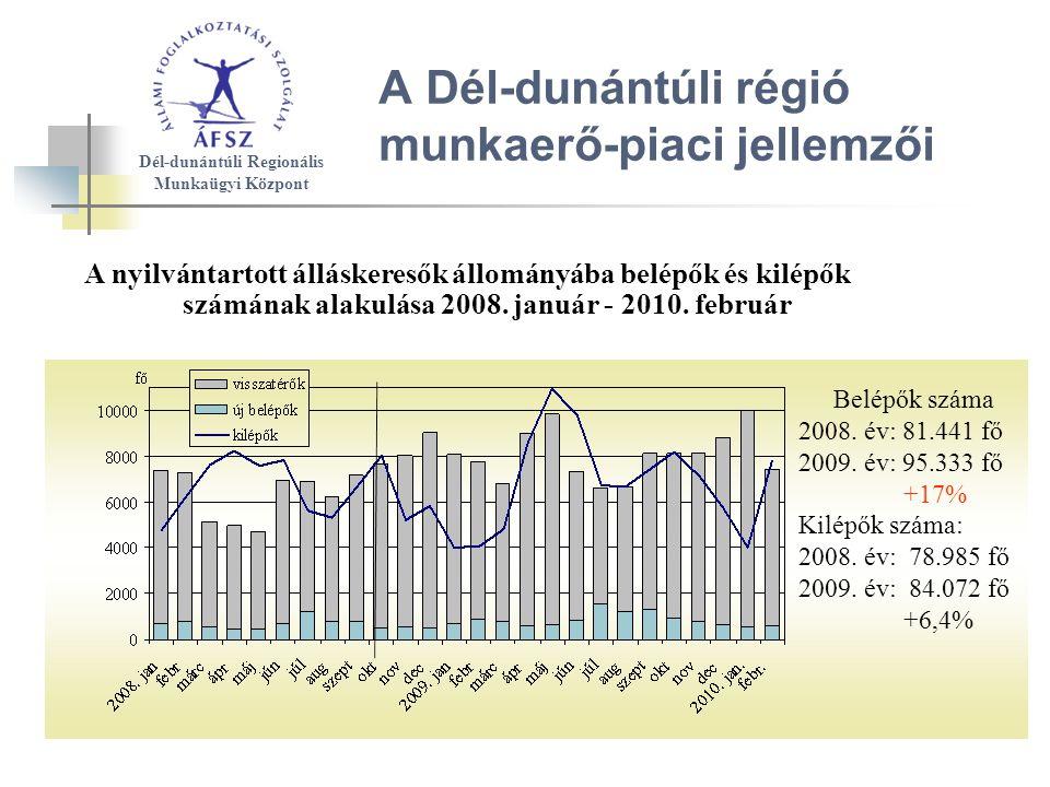 A nyilvántartott álláskeresők állományába belépők és kilépők számának alakulása 2008.