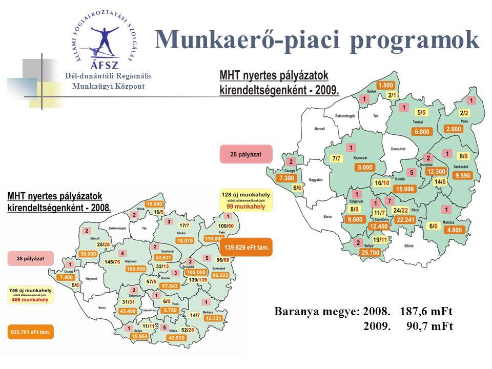 Munkaerő-piaci programok Dél-dunántúli Regionális Munkaügyi Központ Baranya megye: 2008.