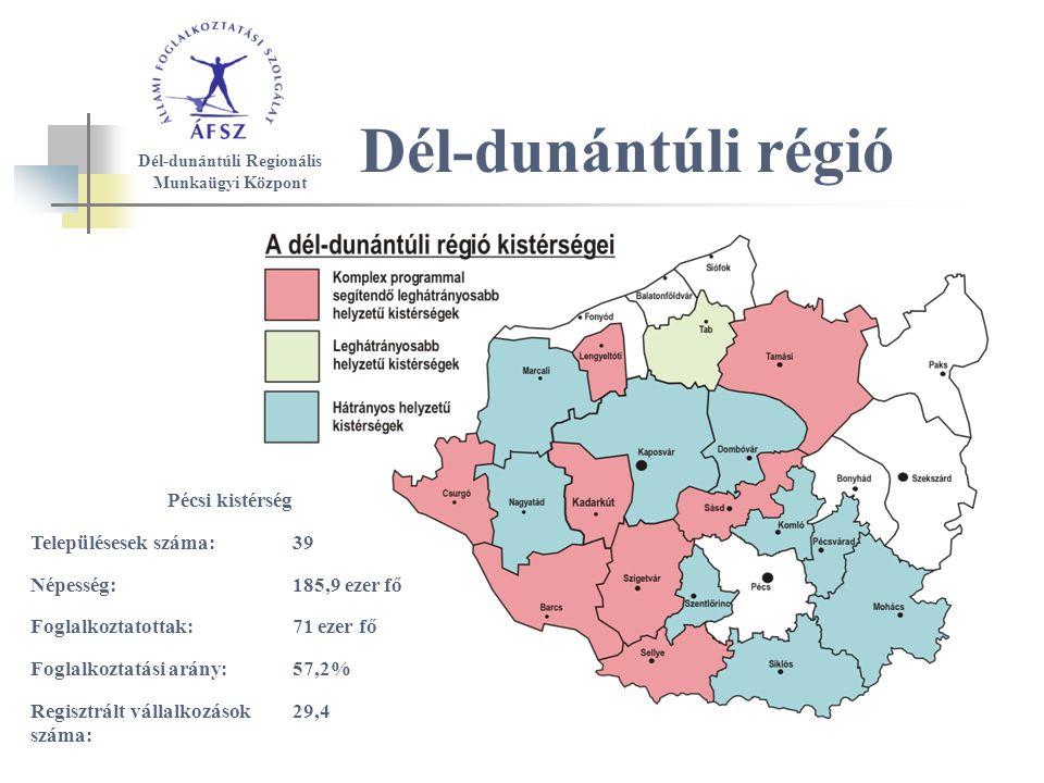 Dél-dunántúli régió Dél-dunántúli Regionális Munkaügyi Központ Pécsi kistérség Településesek száma:39 Népesség:185,9 ezer fő Foglalkoztatottak:71 ezer fő Foglalkoztatási arány:57,2% Regisztrált vállalkozások száma: 29,4