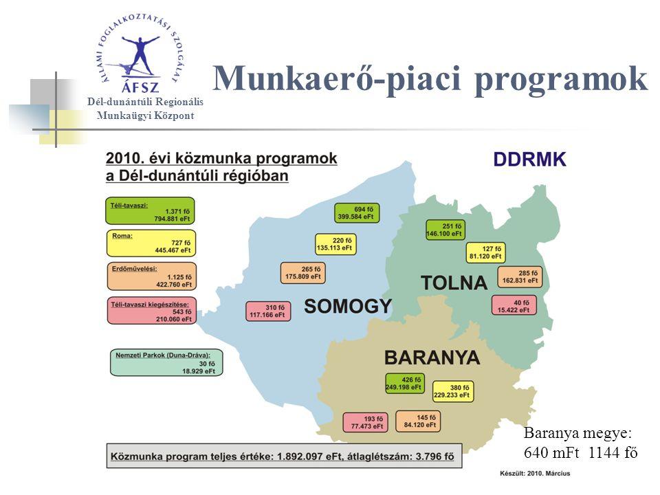 Munkaerő-piaci programok Dél-dunántúli Regionális Munkaügyi Központ Baranya megye: 640 mFt 1144 fő