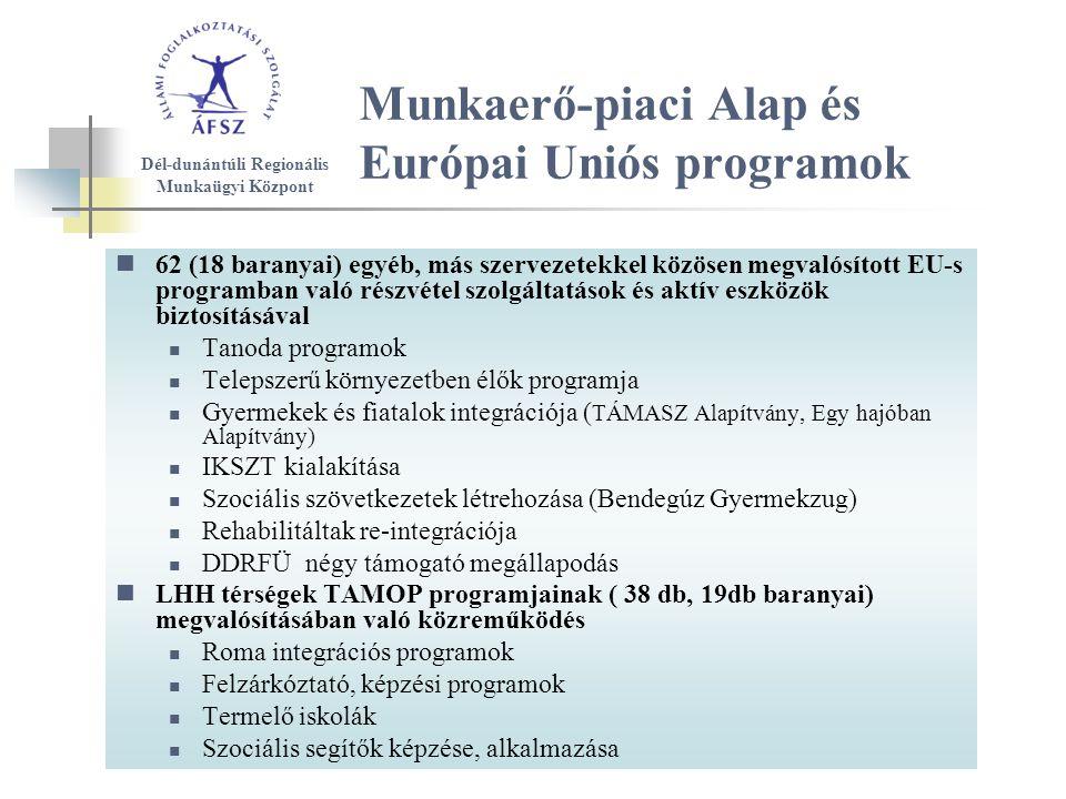 Munkaerő-piaci Alap és Európai Uniós programok 62 (18 baranyai) egyéb, más szervezetekkel közösen megvalósított EU-s programban való részvétel szolgáltatások és aktív eszközök biztosításával Tanoda programok Telepszerű környezetben élők programja Gyermekek és fiatalok integrációja ( TÁMASZ Alapítvány, Egy hajóban Alapítvány) IKSZT kialakítása Szociális szövetkezetek létrehozása (Bendegúz Gyermekzug) Rehabilitáltak re-integrációja DDRFÜ négy támogató megállapodás LHH térségek TAMOP programjainak ( 38 db, 19db baranyai) megvalósításában való közreműködés Roma integrációs programok Felzárkóztató, képzési programok Termelő iskolák Szociális segítők képzése, alkalmazása Dél-dunántúli Regionális Munkaügyi Központ