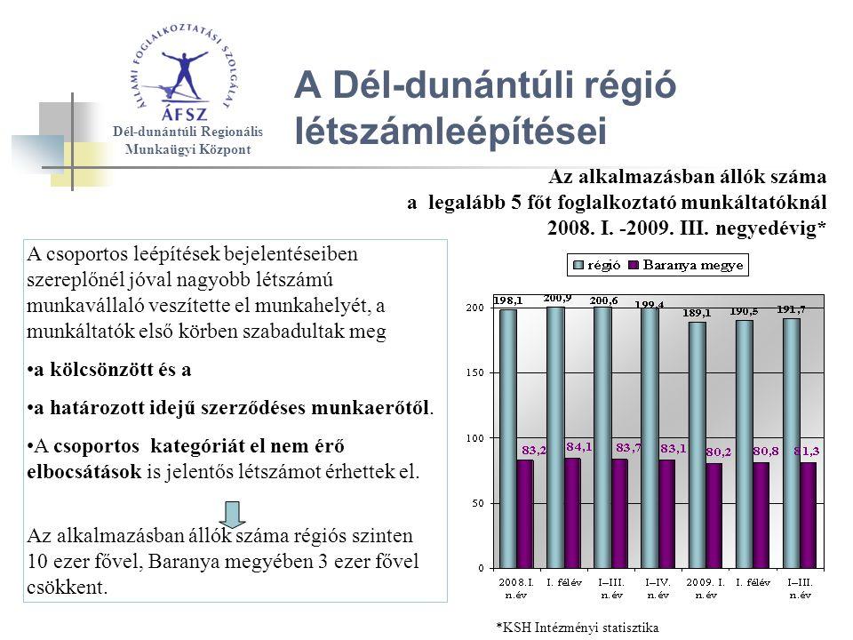 A Dél-dunántúli régió létszámleépítései Az alkalmazásban állók száma a legalább 5 főt foglalkoztató munkáltatóknál 2008.